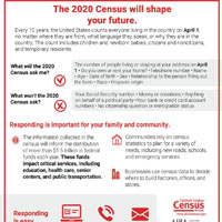 The 2020 Census will shape your future.